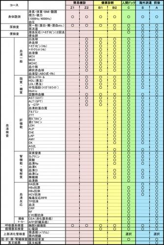 kenshin_course_2